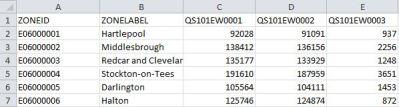 CSV-metadata-datawithout